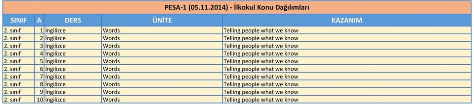 sınıf 5 İngilizce Words Telling people what we know 2. sınıf 6 İngilizce Words Telling people what we know 2.