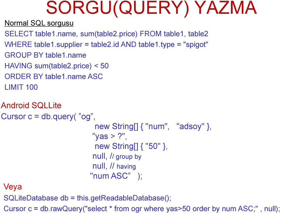 "name ASC LIMIT 100 Android SQLLite Cursor c = db.query( og, new String[] { ""num"", ""adsoy"", ""yas >?"