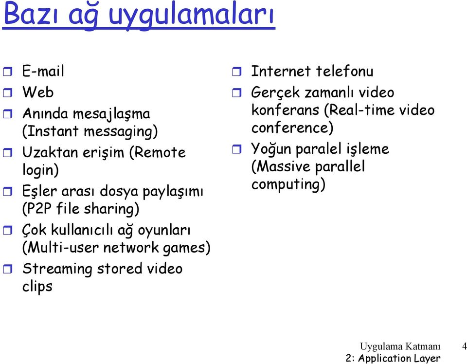 (Multi-user network games) Streaming stored video clips Internet telefonu Gerçek zamanlı