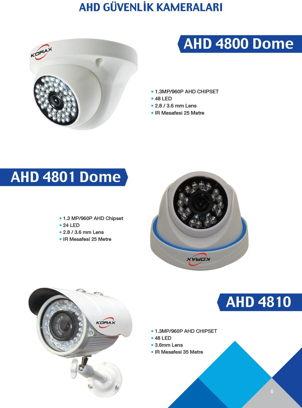 3 MP/960P AHD Chipset 24 LED 2.8 / 3.