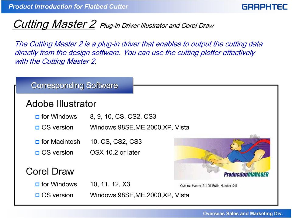 Corresponding Software Adobe Illustrator for Windows 8, 9, 10, CS, CS2, CS3 OS version Windows 98SE,ME,2000,XP, Vista for