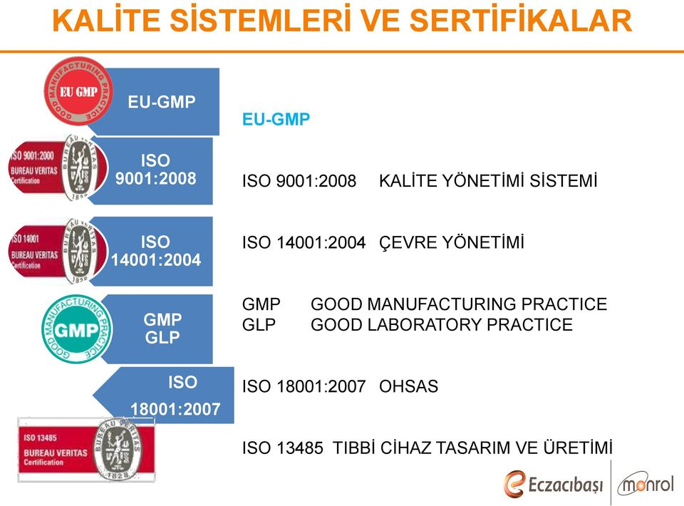 YÖNETİMİ GMP GLP GMP GLP GOOD MANUFACTURING PRACTICE GOOD LABORATORY