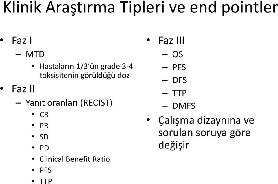 oranları (RECIST) CR PR SD PD Clinical Benefit Ratio PFS TTP