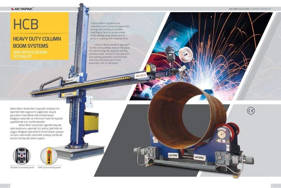 Column-Boom systems approach to the most suitable area on the piece for performing the required welding process under control of the operator and welding operation is performed with the command sent