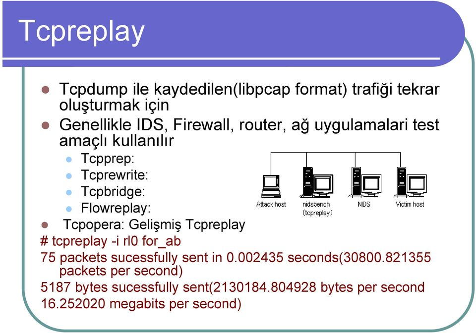 mi Tcpreplay # tcpreplay -i rl0 for_ab 75 packets sucessfully sent in 0.002435 seconds(30800.