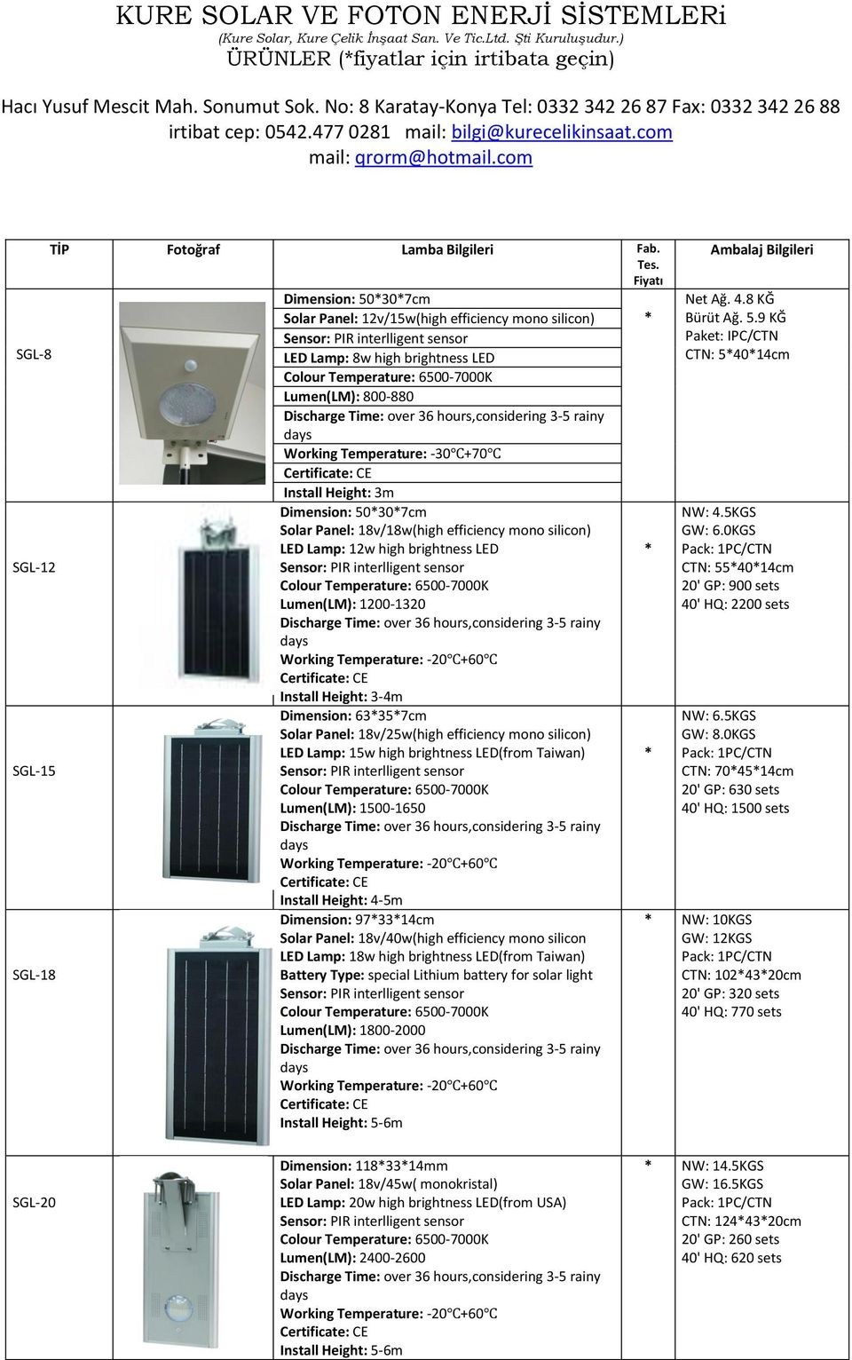 hours,considering 3-5 rainy Working Temperature: -30 +70 Install Height: 3m Dimension: 50307cm Solar Panel: 18v/18w(high efficiency mono silicon) LED Lamp: 1w high brightness LED SGL-1 Colour