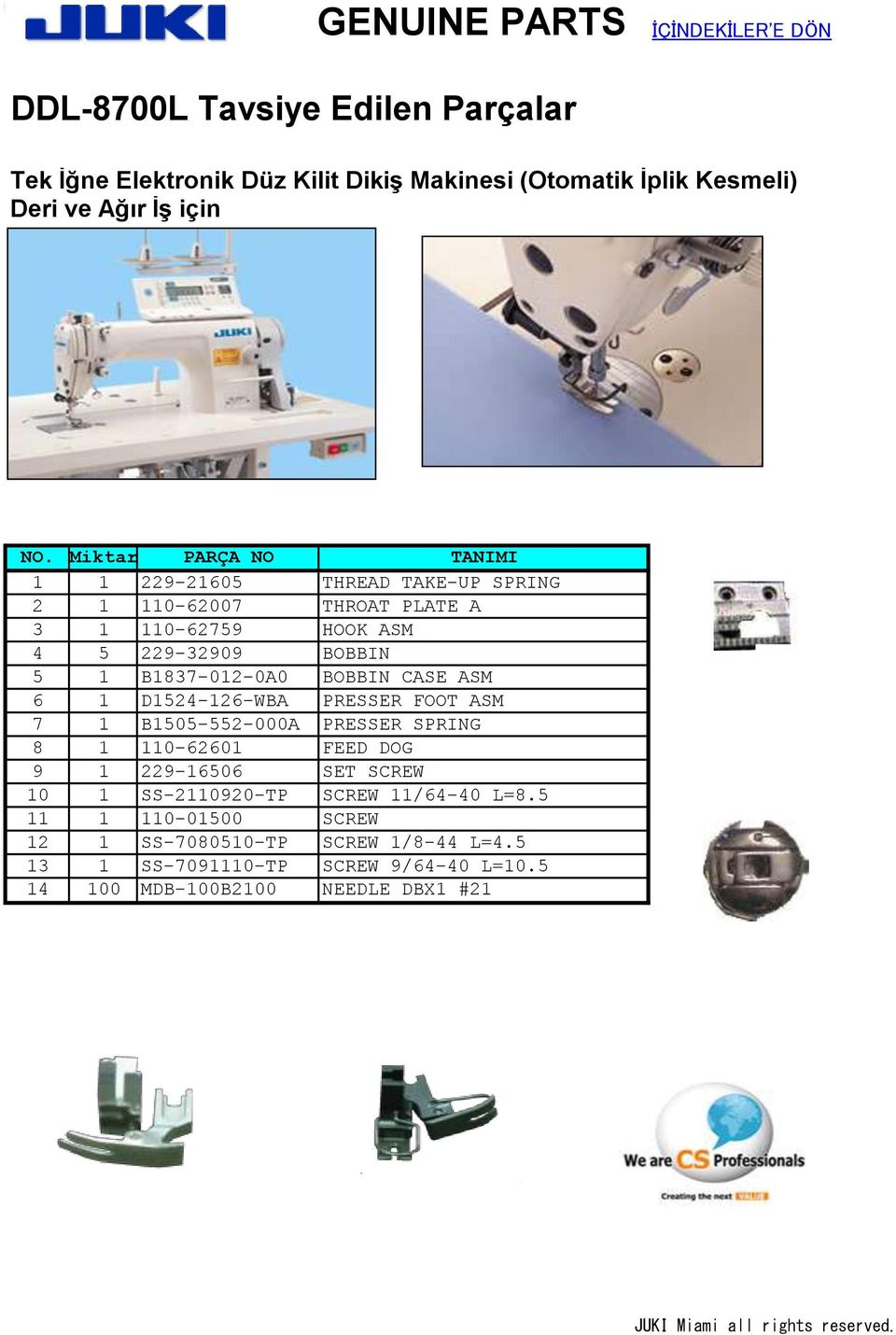 FOOT ASM 7 1 B1505-552-000A PRESSER SPRING 8 1 110-62601 FEED DOG 9 1 229-16506 SET SCREW 10 1 SS-2110920-TP SCREW 11/64-40 L=8.