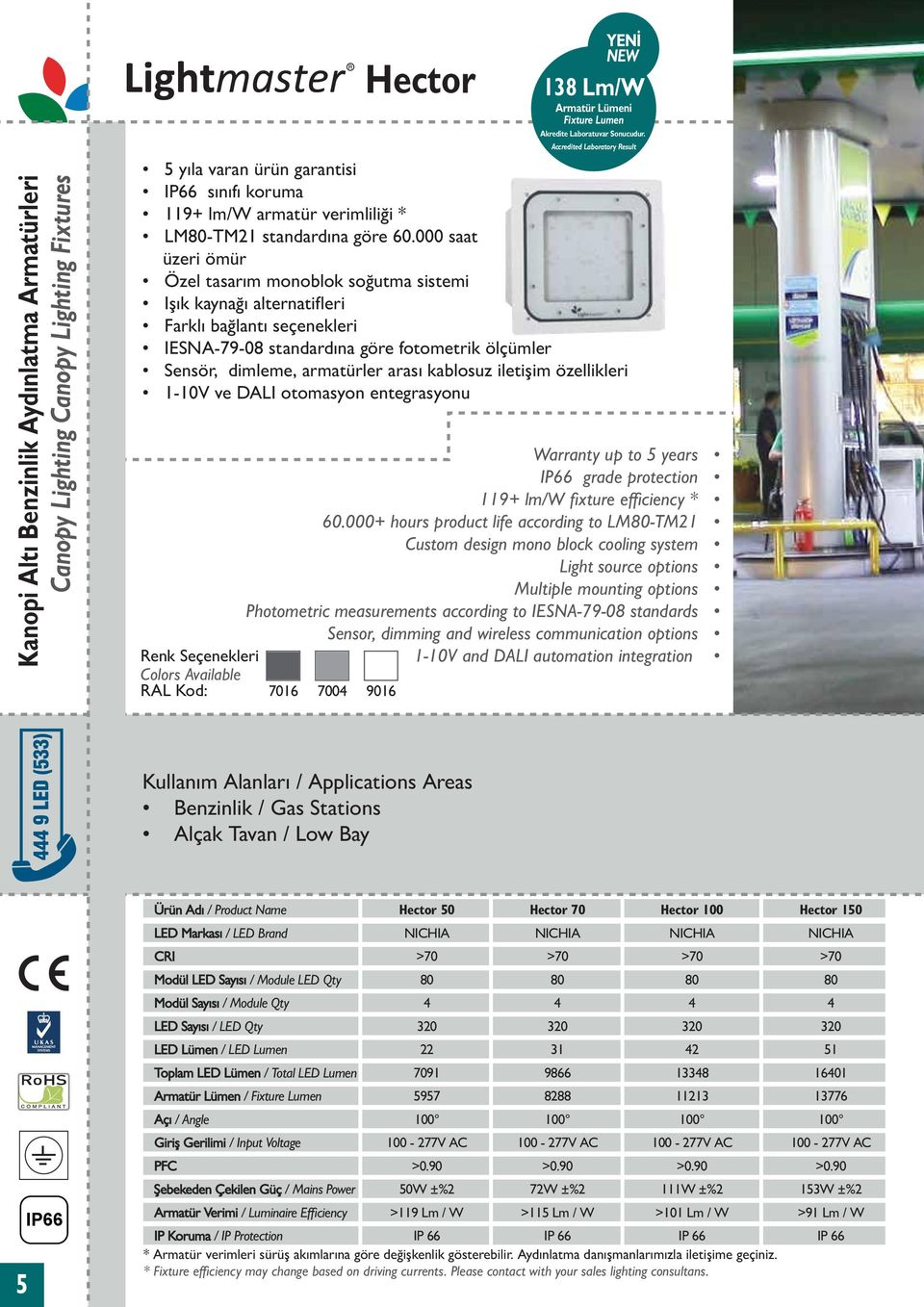 kablosuz iletişim özellikleri 1-10V ve DALI otomasyon entegrasyonu Warranty up to 5 years IP66 grade protection 119+ lm/w fixture efficiency * 60.