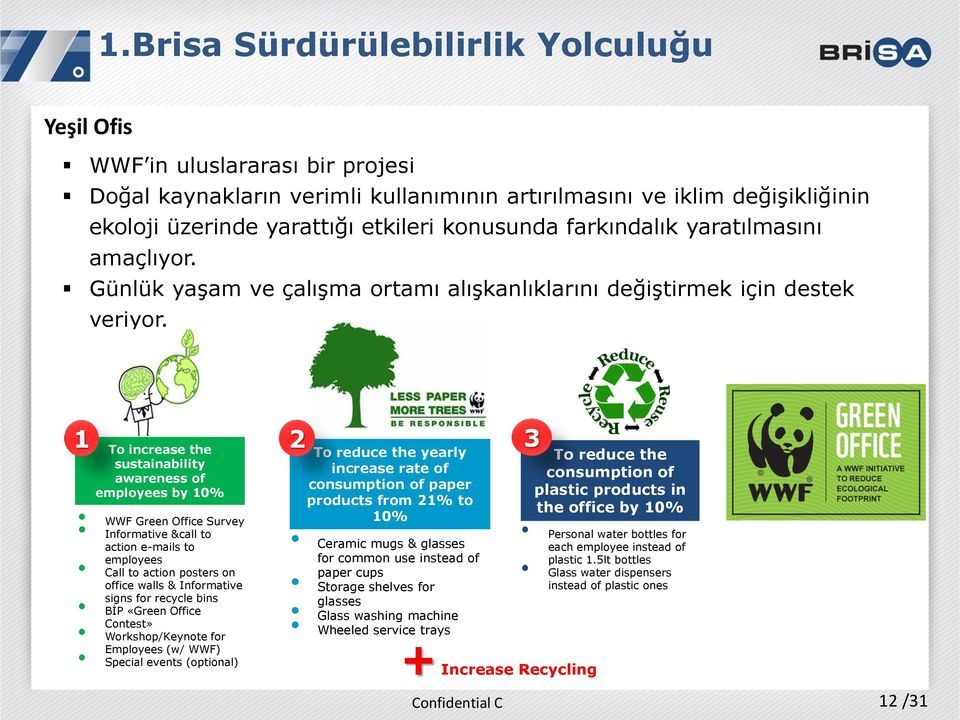 1 To increase the sustainability To reduce the yearly awareness of employees by 10% WWF Green Office Survey Informative &call to action e-mails to employees Call to action posters on office walls &