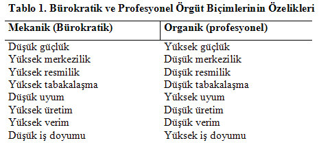 Ayrıntılı bilgi için: American Psychological Association. (2001). Publication Manual of the American Psychological Association. Washington, DC: American Psychological association. http://owl.english.