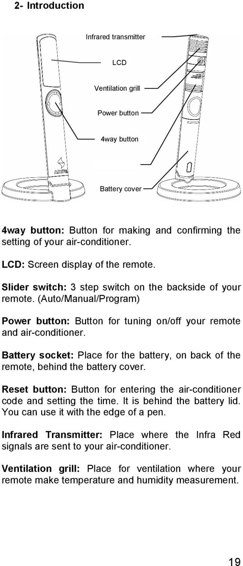Battery socket: Place for the battery, on back of the remote, behind the battery cover. Reset button: Button for entering the air-conditioner code and setting the time. It is behind the battery lid.