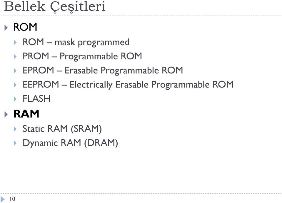 ROM EEPROM Electrically Erasable Programmable
