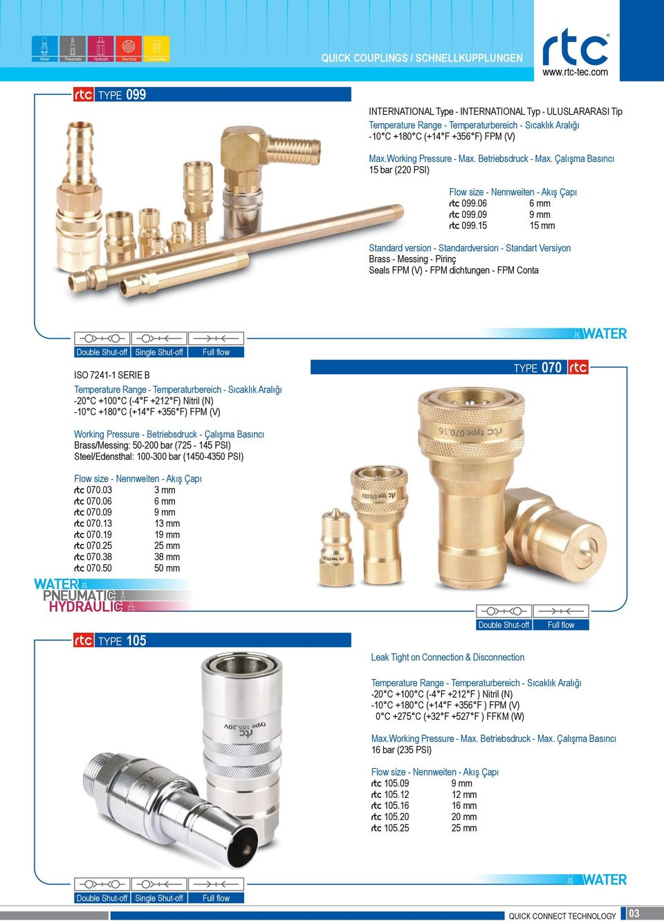 15 15 mm Standard version - Standardversion - Standart Versiyon Brass - Messing - Pirinç Seals FPM (V) - FPM dichtungen - FPM Conta Single Shut-off Full flow ISO 7241-1 SERIE B -20 C +100 C (-4 F