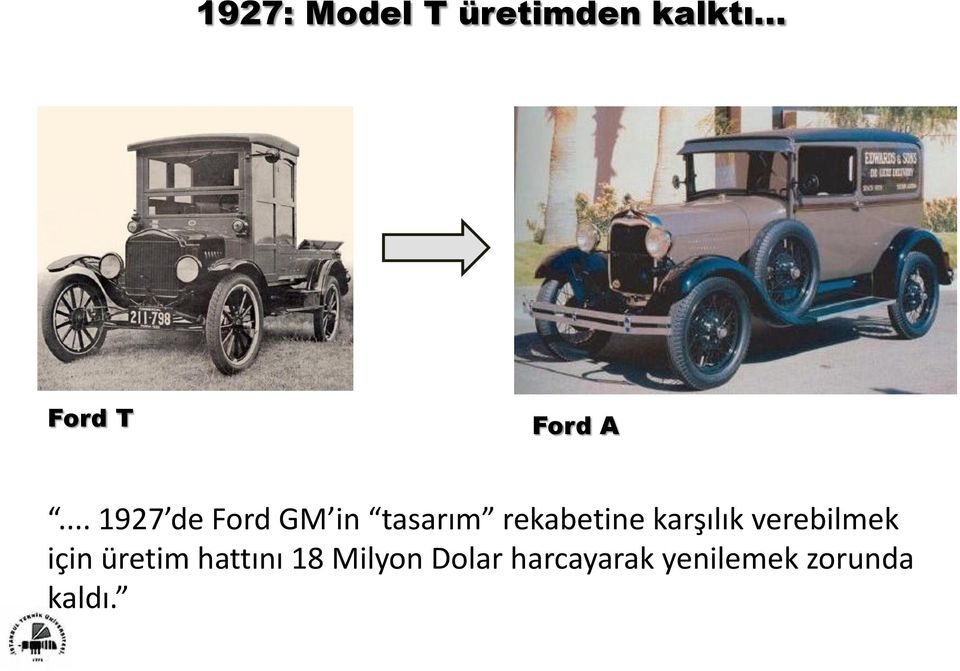 .. 1927 de Ford GM in tasarım rekabetine