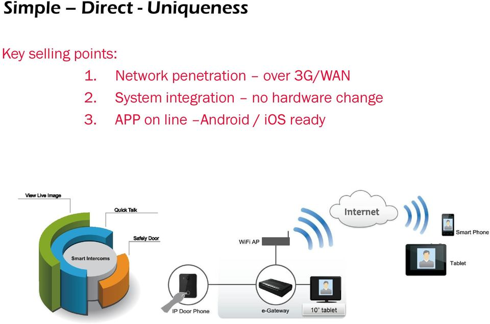Network penetration over 3G/WAN 2.