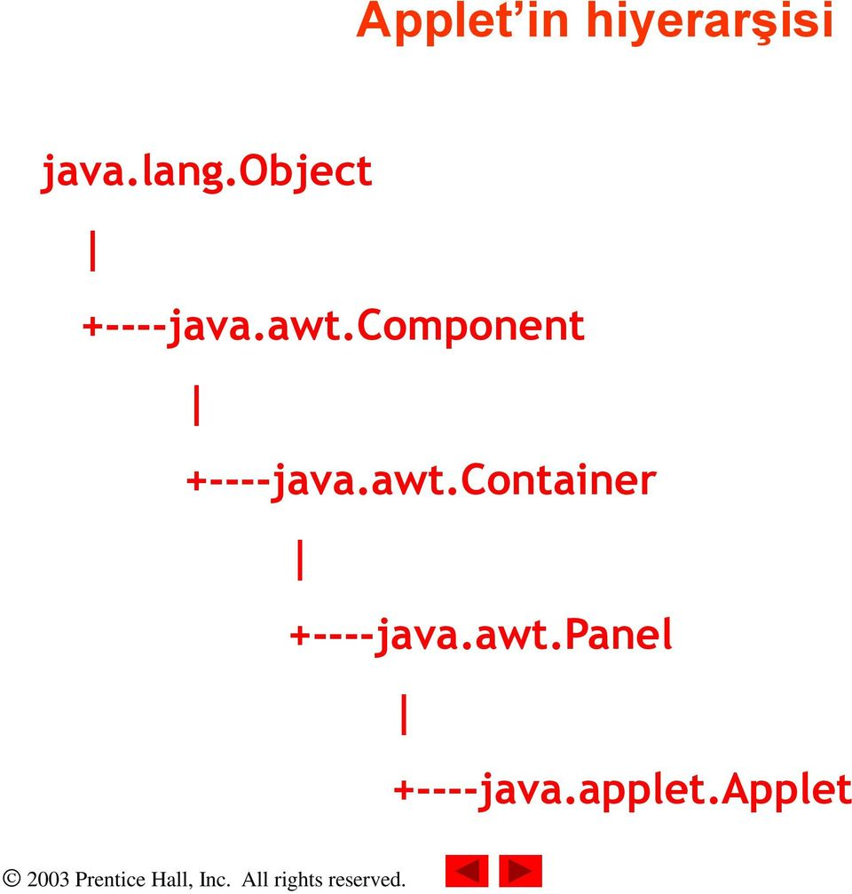awt.container +----java.awt.panel +----java.
