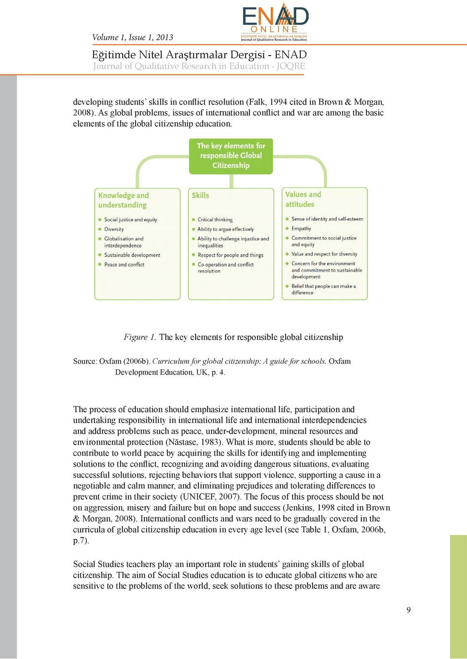 The key elements for responsible global citizenship Source: Oxfam (2006b). Curriculum for global citizenship: A guide for schools. Oxfam Development Education, UK, p. 4.