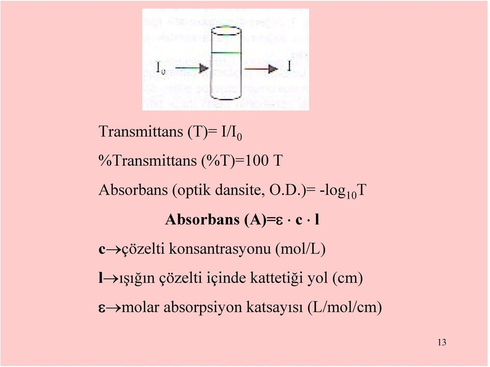 )= -log 10 T Absorbans (A)=ε c l c çözelti konsantrasyonu