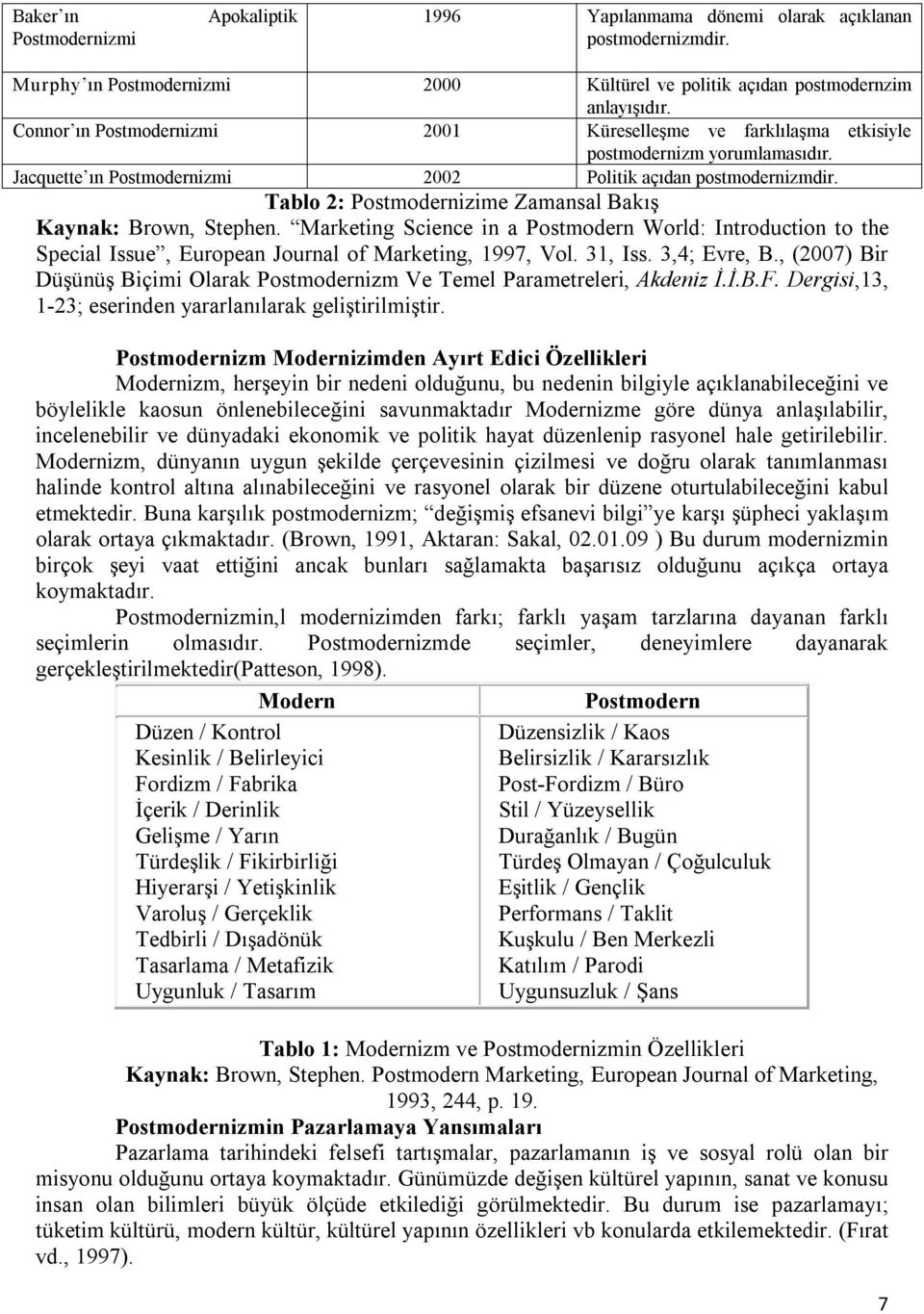 Tablo 2: Postmodernizime Zamansal Bakış Kaynak: Brown, Stephen. Marketing Science in a Postmodern World: Introduction to the Special Issue, European Journal of Marketing, 1997, Vol. 31, Iss.