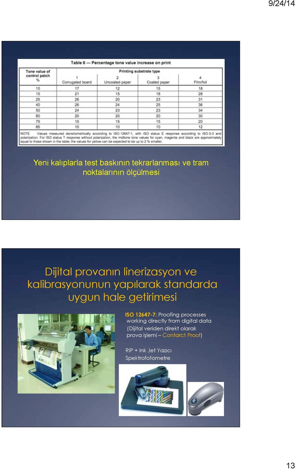 ISO 12647-7: Proofing processes working directly from digital data (Dijital veriden