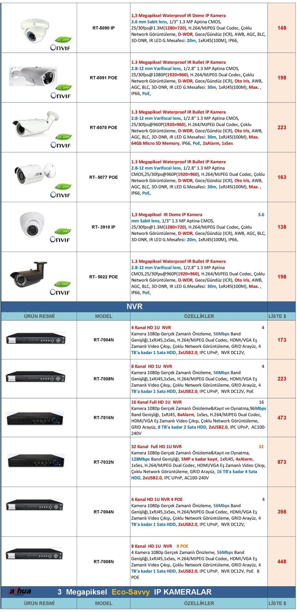 "6 mm Sabit lens, 1/3"" 1.3 MP Aptina CMOS, 138 RT- 5022 POE 2.8-12 mm Varifocal lens, 1/2.8"" 1."