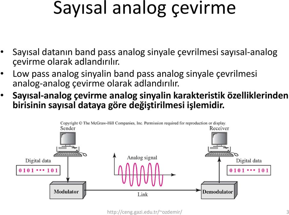 Low pass analog sinyalin band pass analog sinyale çevrilmesi analog analog  Sayısal analog