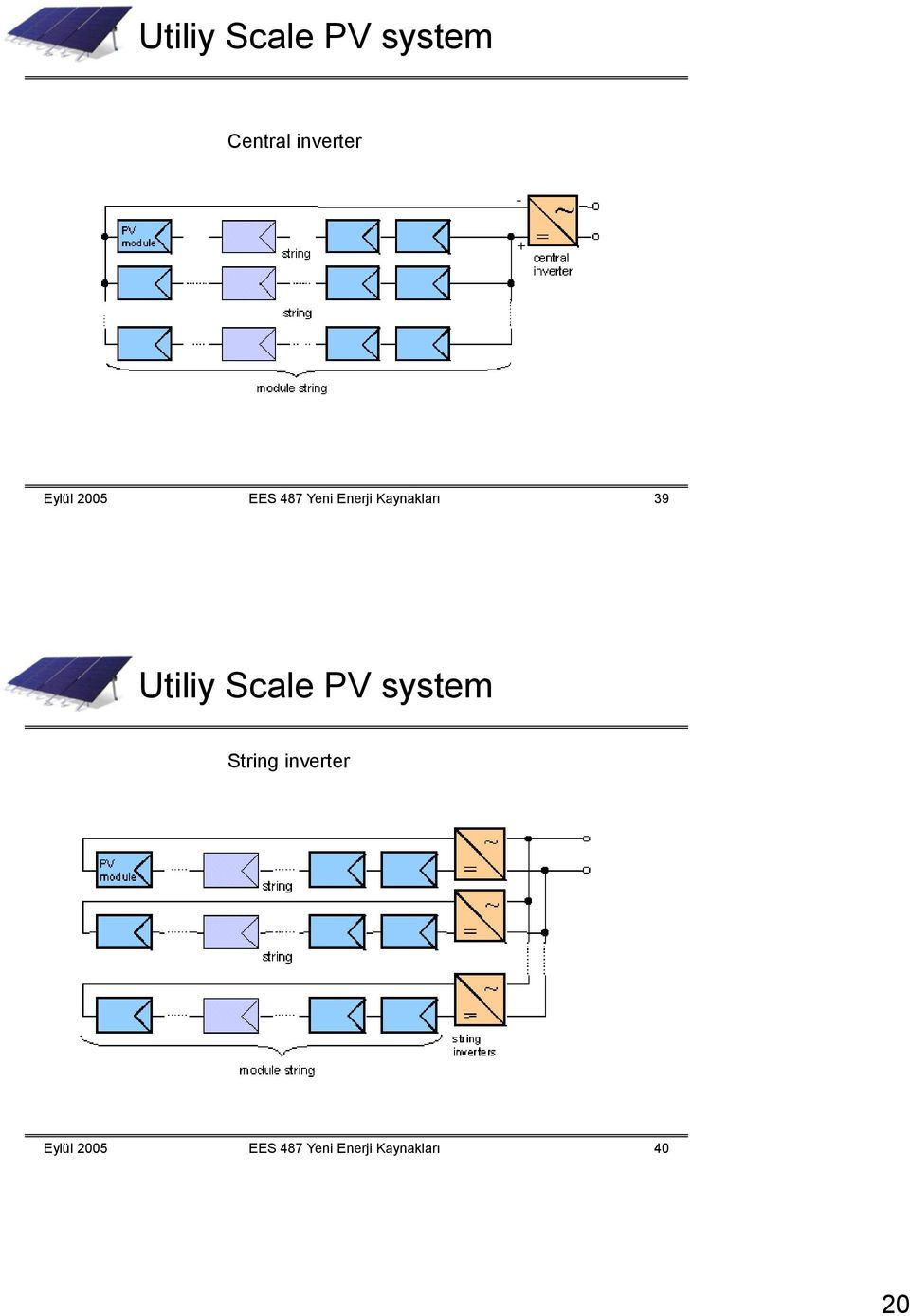 39 Utiliy Scale PV system String inverter