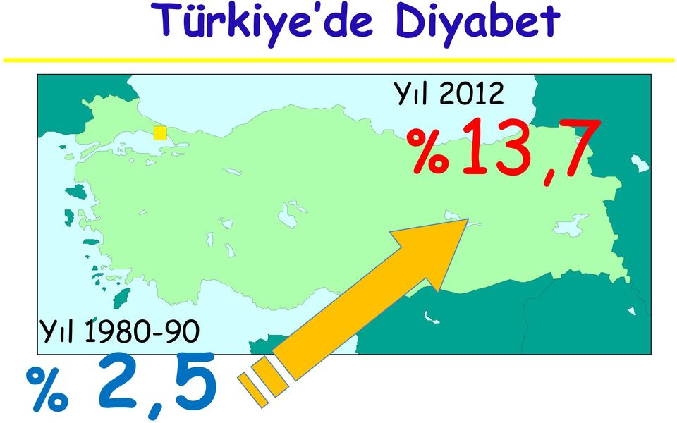 2,5 Satman İ, & TURDEP Group.