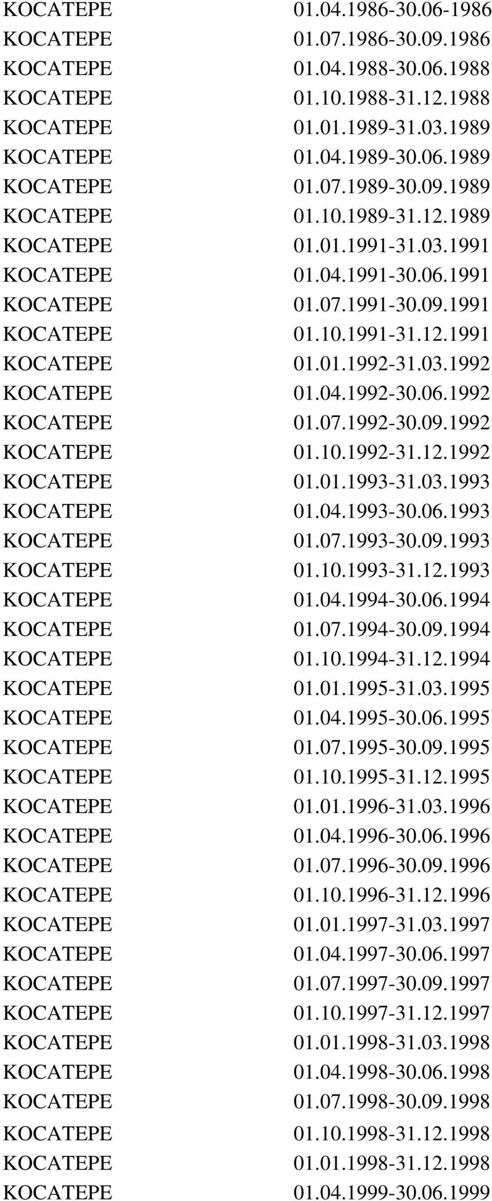 03.1993 KOCATEPE 01.04.1993-30.06.1993 KOCATEPE 01.07.1993-30.09.1993 KOCATEPE 01.10.1993-31.12.1993 KOCATEPE 01.04.1994-30.06.1994 KOCATEPE 01.07.1994-30.09.1994 KOCATEPE 01.10.1994-31.12.1994 KOCATEPE 01.01.1995-31.
