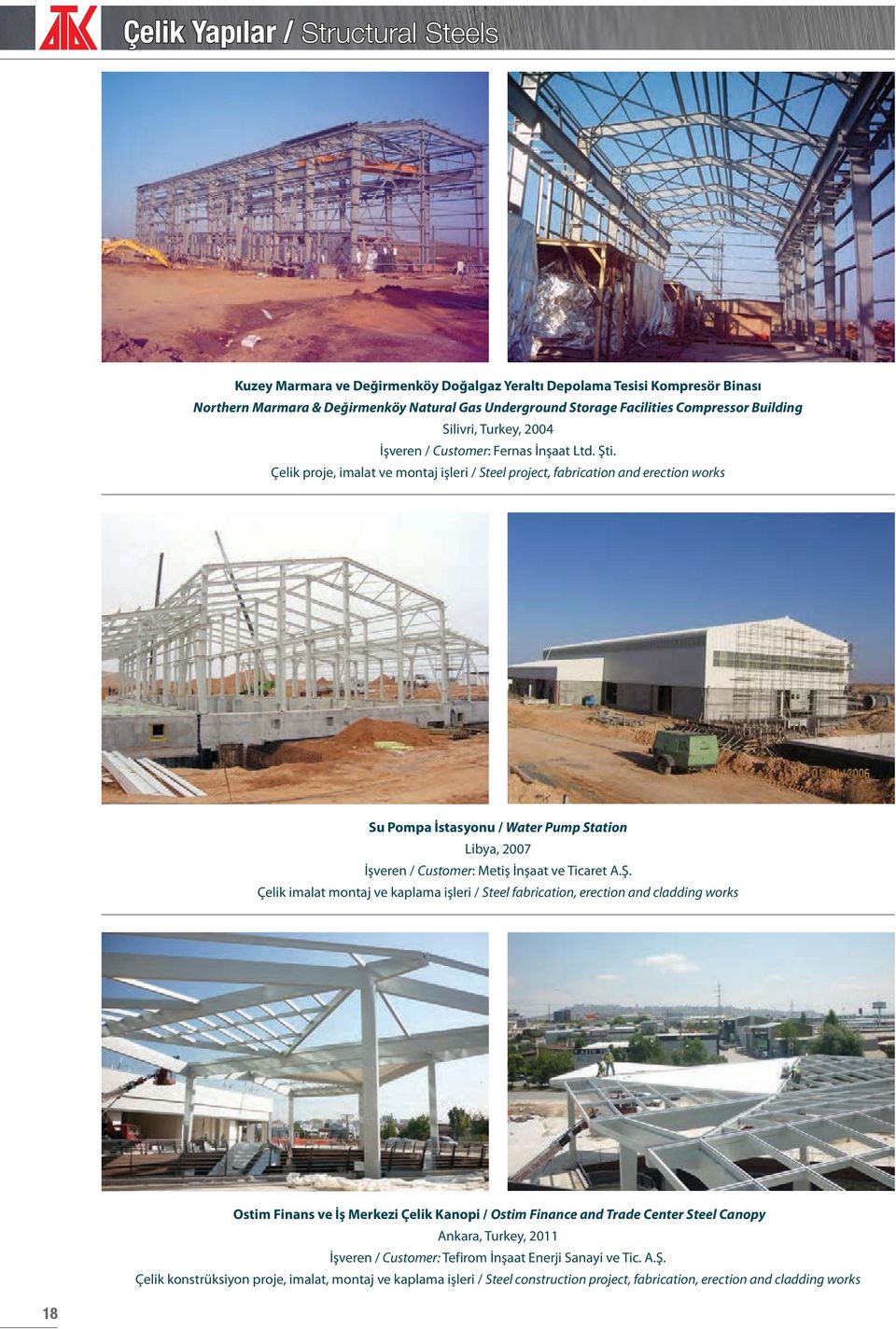 Çelik proje, imalat ve montaj işleri / Steel project, fabrication and erection works Su Pompa İstasyonu / Water Pump Station Libya, 2007 İşveren / Customer: Metiş İnşaat ve Ticaret A.Ş.