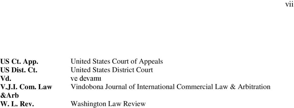 Com. Law Vindobona Journal of International Commercial