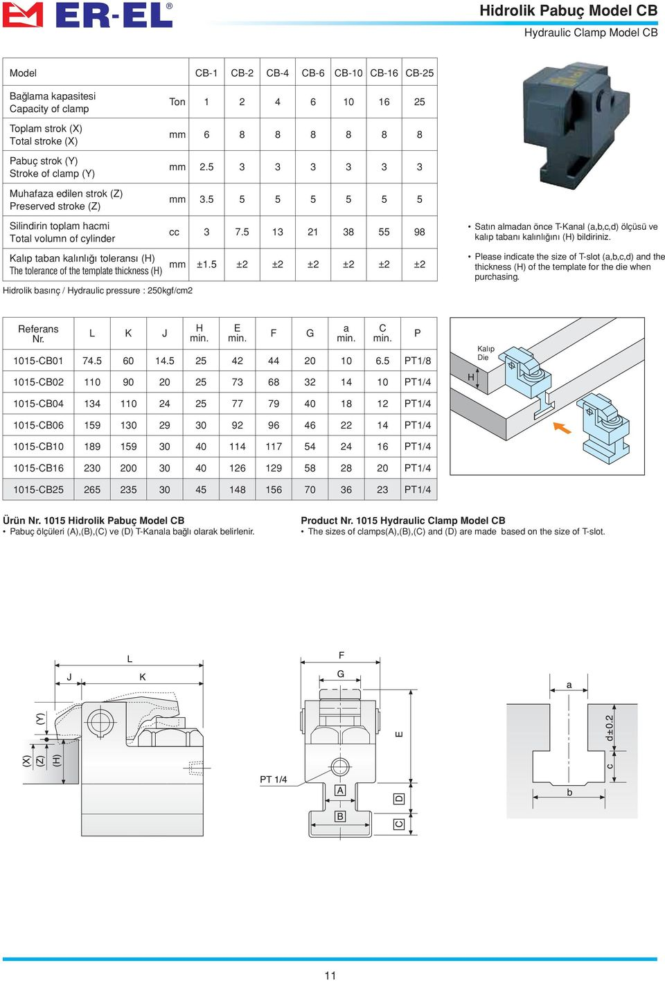 5 The tolerance of the template thickness (H) Hidrolik basınç / Hydraulic pressure : 2kgf/cm2 ±2 ±2 ±2 ±2 ±2 ±2 Please indicate the size of T-slot (a,b,c,d) and the thickness (H) of the template for