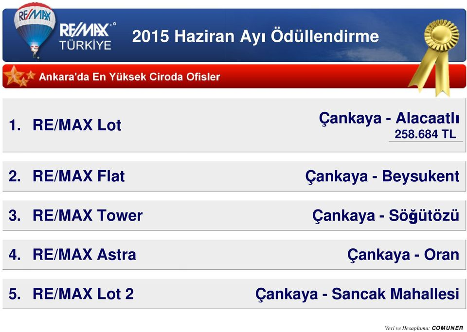 RE/MAX Tower Çankaya - Söğütözü 4.