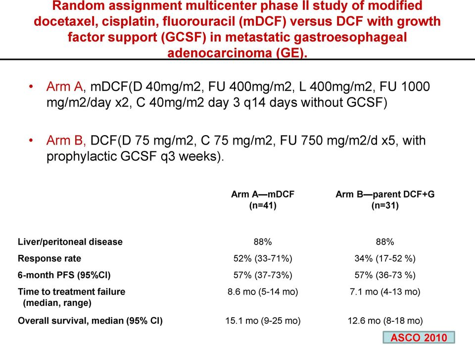 Arm A, mdcf(d 40mg/m2, FU 400mg/m2, L 400mg/m2, FU 1000 mg/m2/day x2, C 40mg/m2 day 3 q14 days without GCSF) Arm B, DCF(D 75 mg/m2, C 75 mg/m2, FU 750 mg/m2/d x5, with