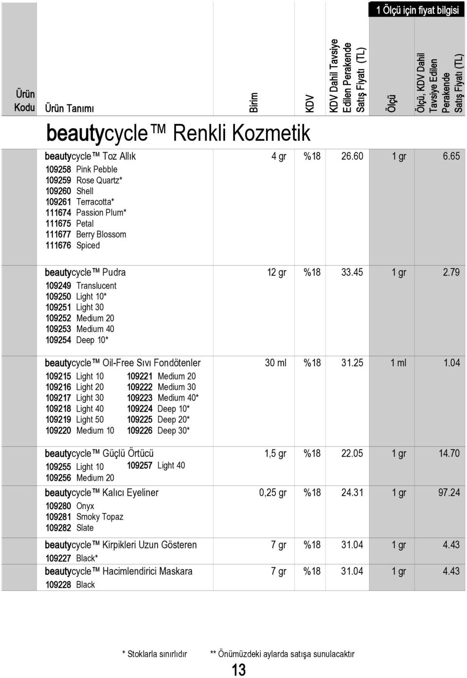 79 109249 Translucent 109250 Light 10* 109251 Light 30 109252 Medium 20 109253 Medium 40 109254 Deep 10* beautycycle Oil-Free Sıvı Fondötenler 30 ml %18 31.25 1 ml 1.