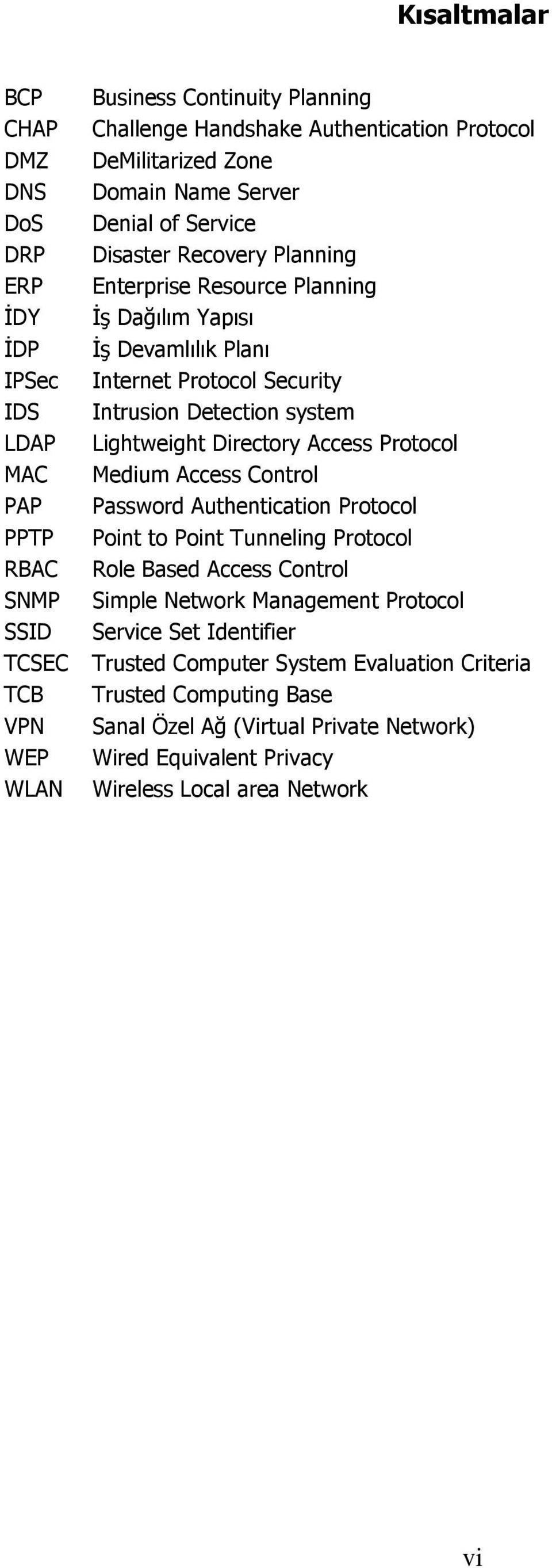 Protocol MAC Medium Access Control PAP Password Authentication Protocol PPTP Point to Point Tunneling Protocol RBAC Role Based Access Control SNMP Simple Network Management Protocol SSID