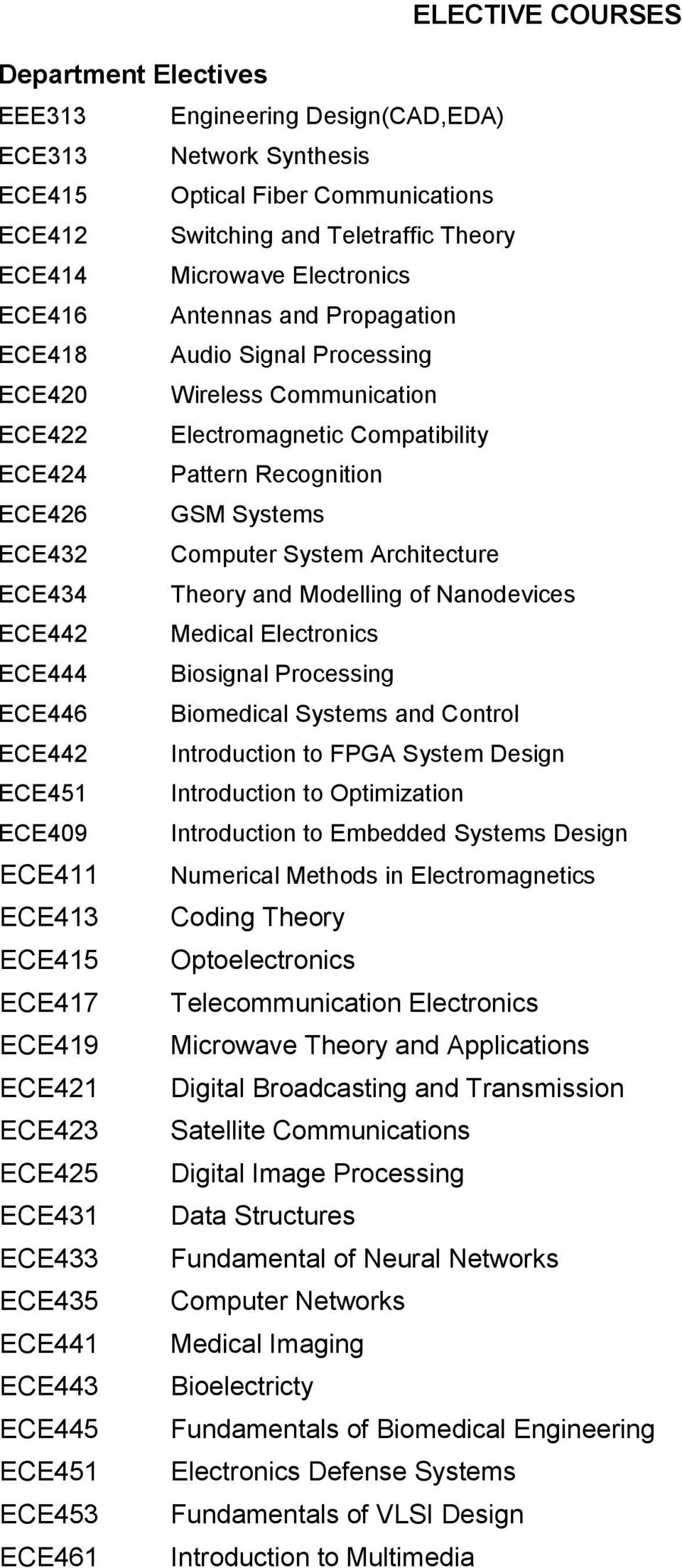 Modelling of Nanodevices ECE442 Medical Electronics ECE444 Biosignal Processing ECE446 Biomedical Systems and Control ECE442 Introduction to FPGA System Design ECE451 Introduction to Optimization
