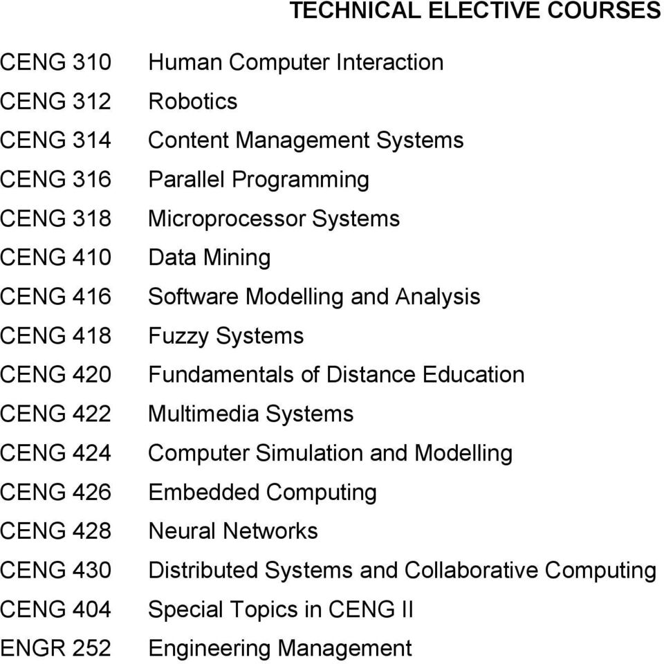 Systems Data Mining Software Modelling and Analysis Fuzzy Systems Fundamentals of Distance Education Multimedia Systems Computer