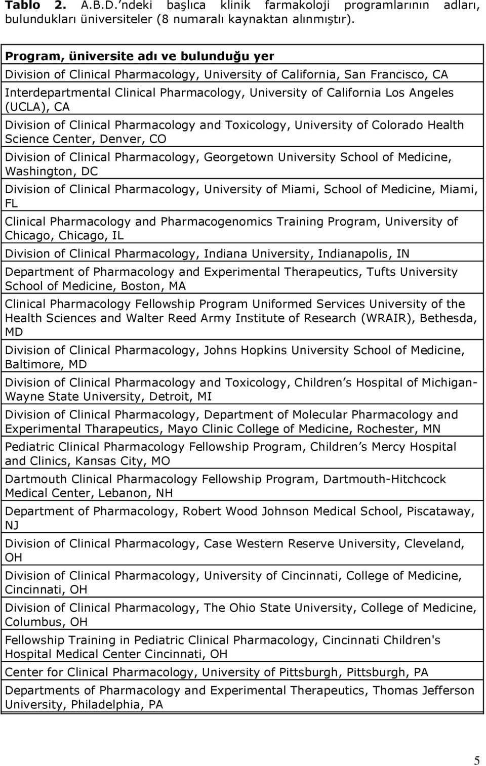 (UCLA), CA Division of Clinical Pharmacology and Toxicology, University of Colorado Health Science Center, Denver, CO Division of Clinical Pharmacology, Georgetown University School of Medicine,