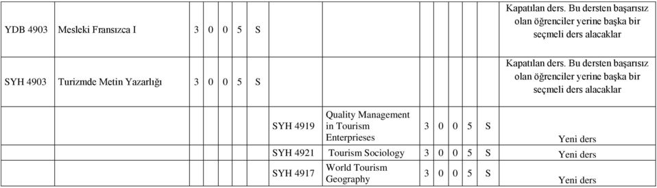 Management in Tourism Enterprieses SYH 4921