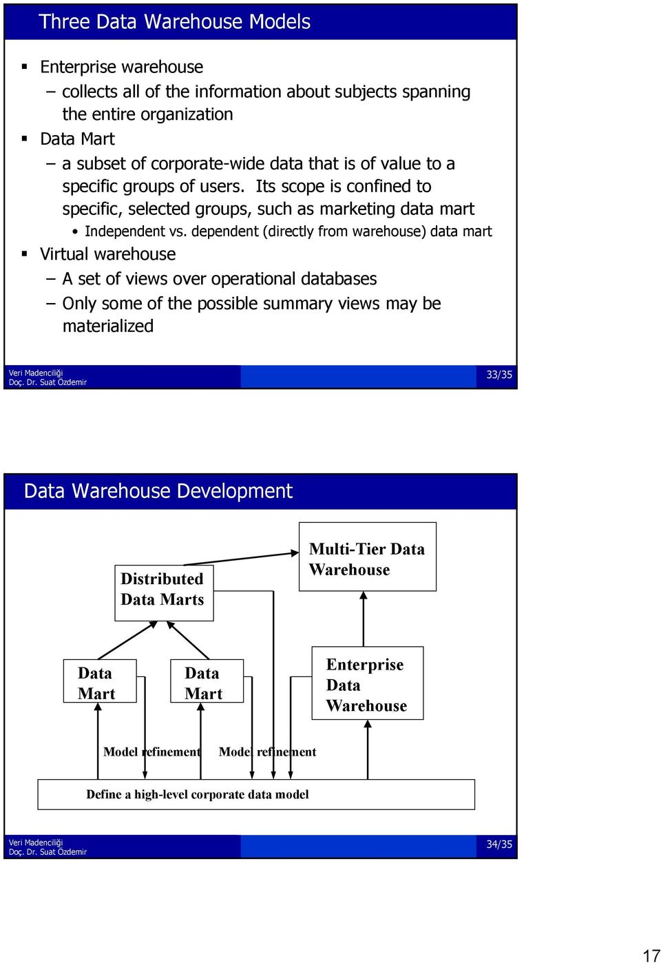 dependent (directly from warehouse) data mart Virtual warehouse A set of views over operational databases Only some of the possible summary views may be materialized 33/35