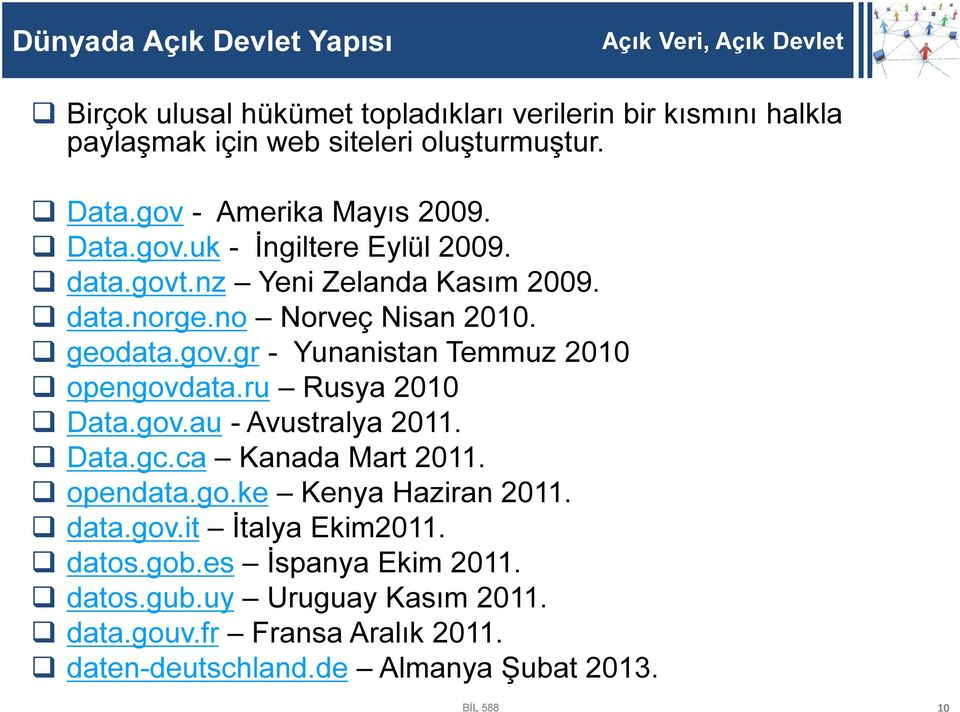 ru Rusya 2010 Data.gov.au - Avustralya 2011. Data.gc.ca Kanada Mart 2011. opendata.go.ke Kenya Haziran 2011. data.gov.it İtalya Ekim2011. datos.gob.