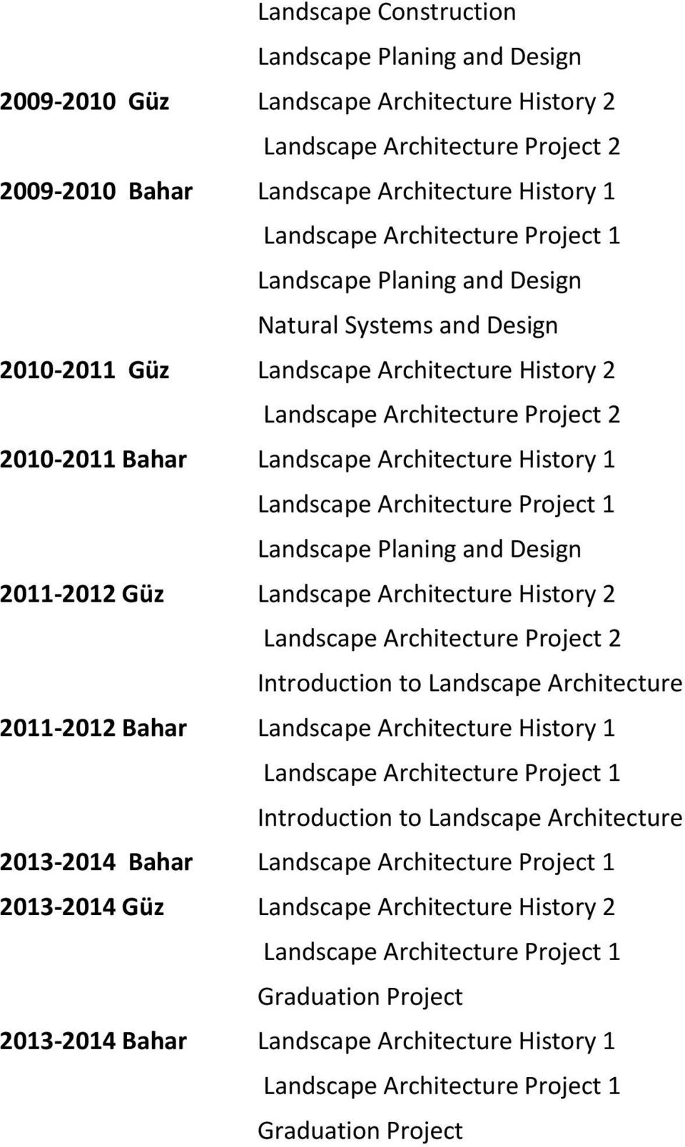 History 2 Introduction to Landscape Architecture 2011-2012 Bahar Landscape Architecture History 1 Introduction to Landscape Architecture