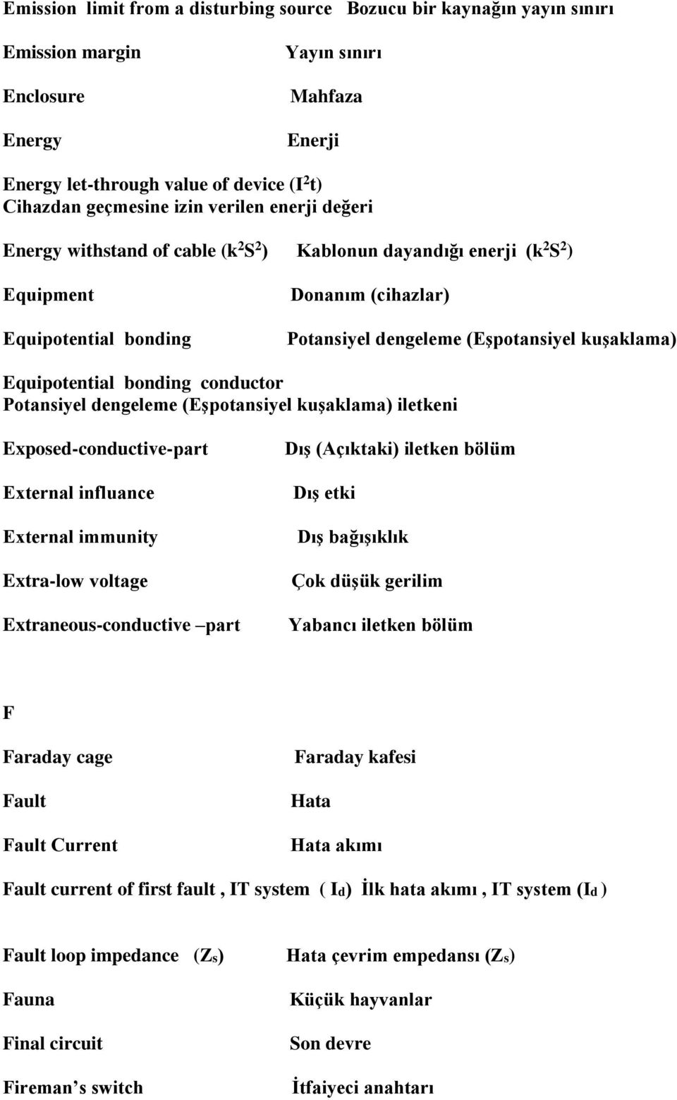 Equipotential bonding conductor Potansiyel dengeleme (Eşpotansiyel kuşaklama) iletkeni Exposed-conductive-part External influance External immunity Extra-low voltage Extraneous-conductive part Dış