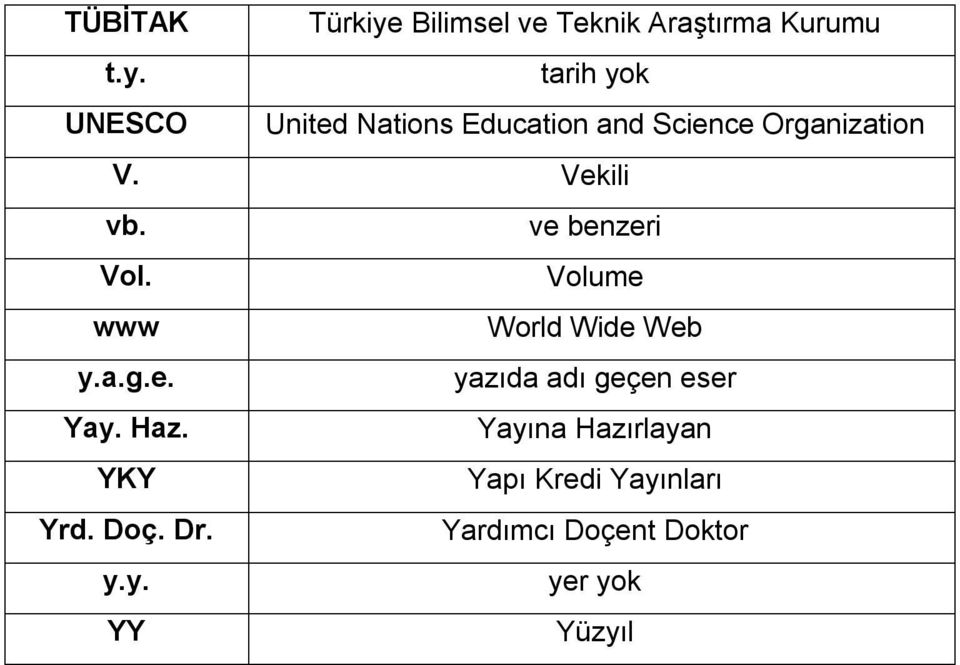 tarih yok UNESCO United Nations Education and Science Organization V. Vekili vb.