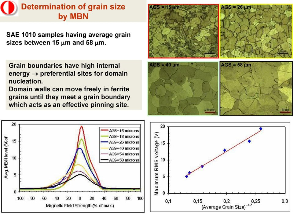 Grain boundaries have high internal energy preferential sites for domain nucleation.