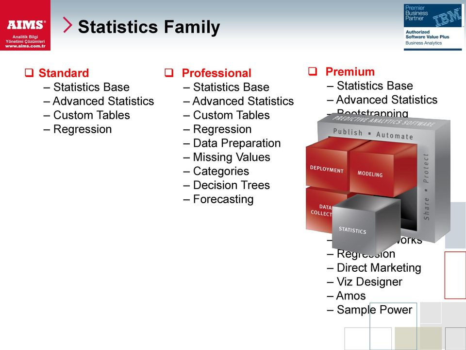 Premium Statistics Base Advanced Statistics Bootstrapping Categories Conjoint Custom Tables Data Preparation