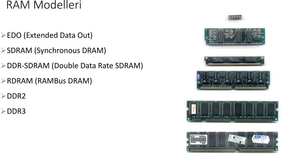 DRAM) DDR-SDRAM (Double Data