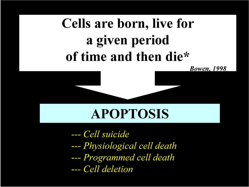 --- Cell suicide --- Physiological cell