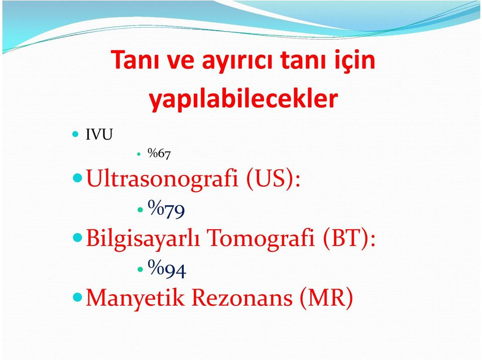 Ultrasonografi (US): %79